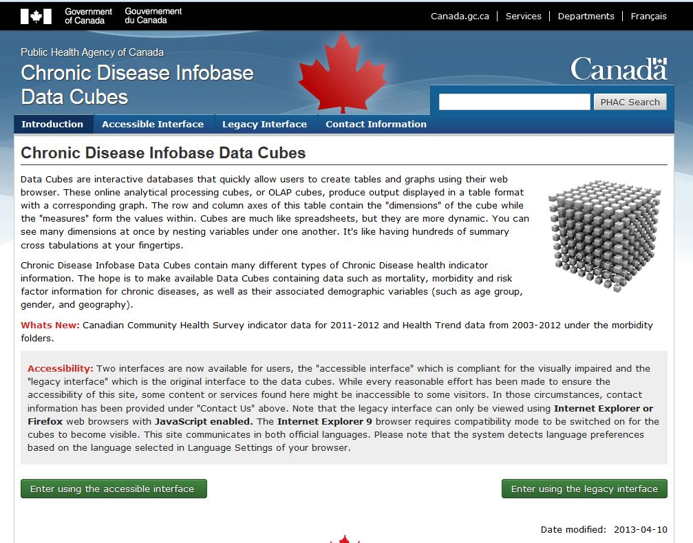 Public Health Agency of Canada (Data Cubes)